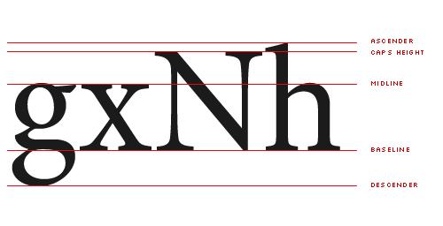 gxnh-minion